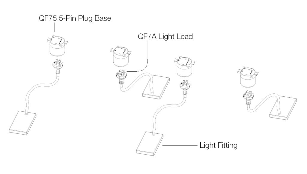 qf75mk2 hardwired plug base
